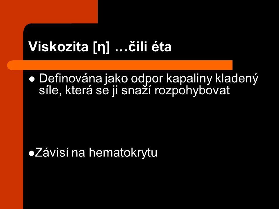 Viskozita [η] …čili éta